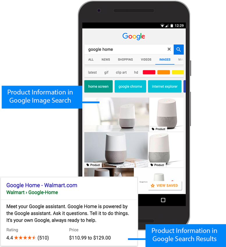 Google Rich Results for Schema Product Markup